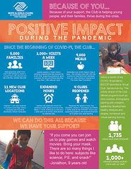 Covid Impact Report.jpg