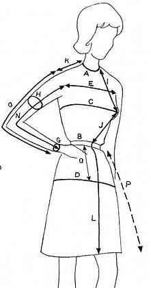 Dessin patron 4 (Pattern Drawing 4)