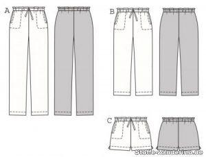 Ajustement patron 2 (Pattern Ajdustement 2)