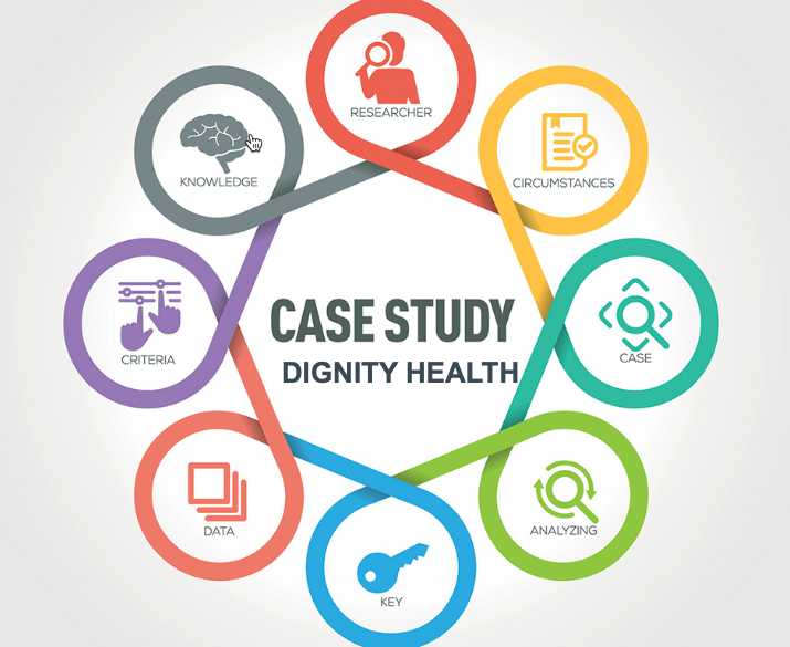Case Study Dignity Health