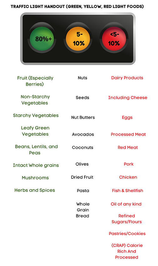 FoodSignal2.png
