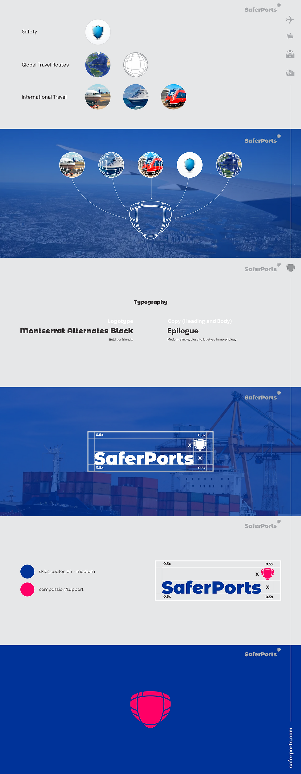 saferports logo.png