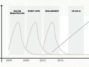 Event Technology: An Evolution