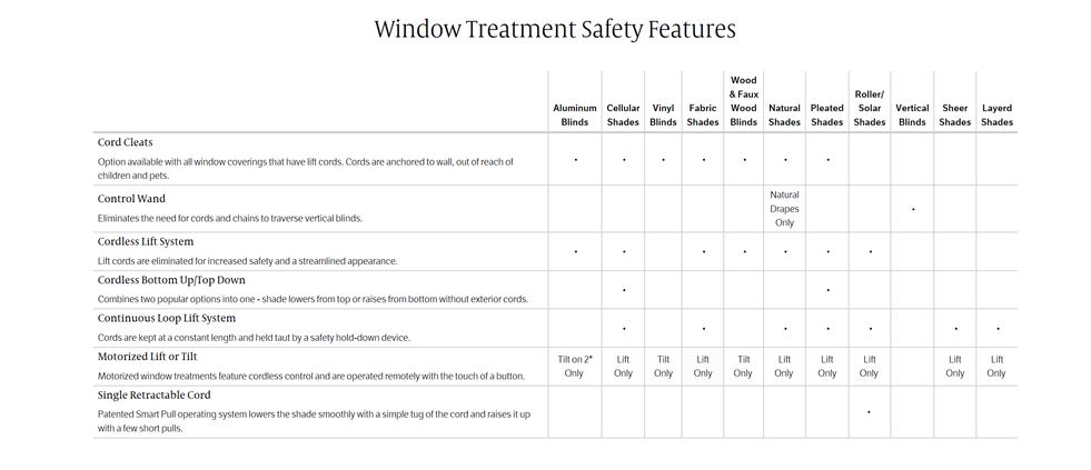 window treatment safety features.png