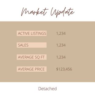 Sept 28 - Market Update