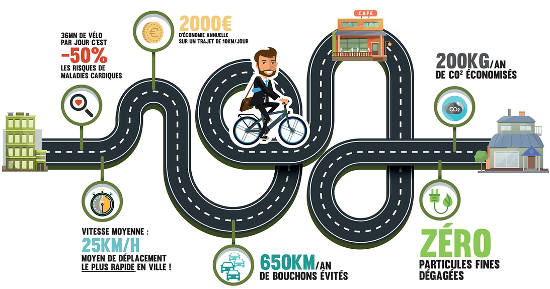 location longue durée vélo électrique