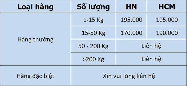 bang-gia-van-chuyen-duong-bay-han-viet.j