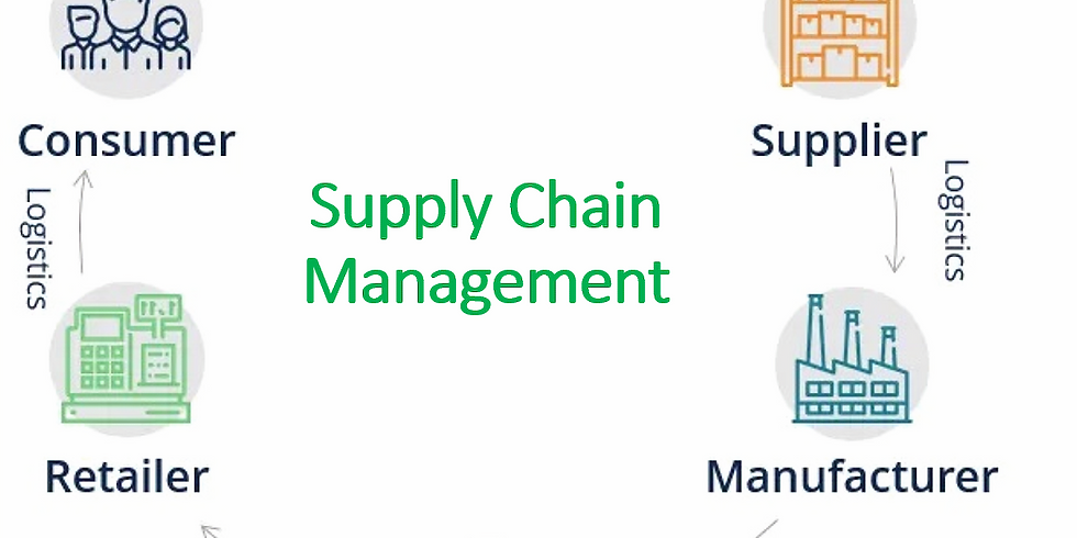 A&I Webinar - Supply Chain Management