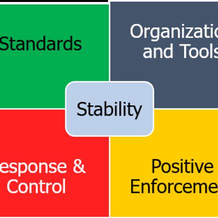 A+I Webinar: Response and Control