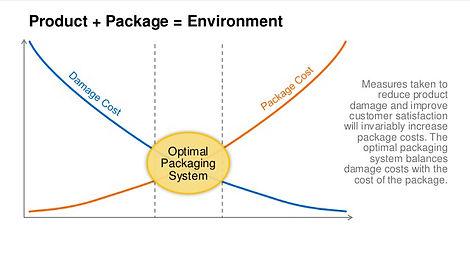 Packaging_optimisation.jpg