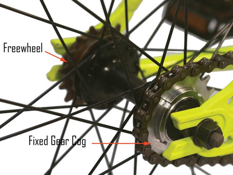 WHAT IS A FIXED GEAR CYCLE?