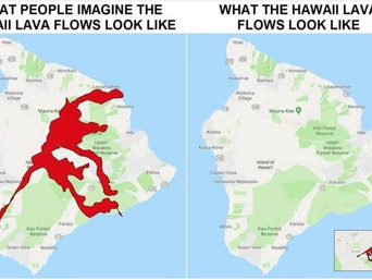The Reality of Kilauea