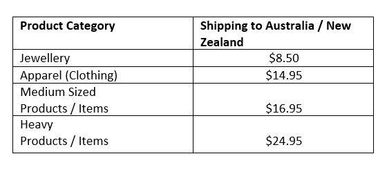 AU & NZ Shipping.jpg