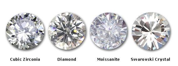 simulated diamonds vs lab grown diamond