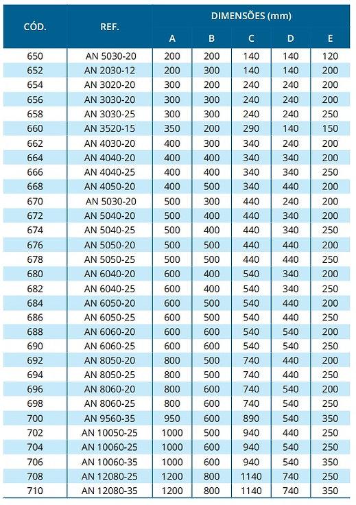 quadros de comando tabela1.jpg