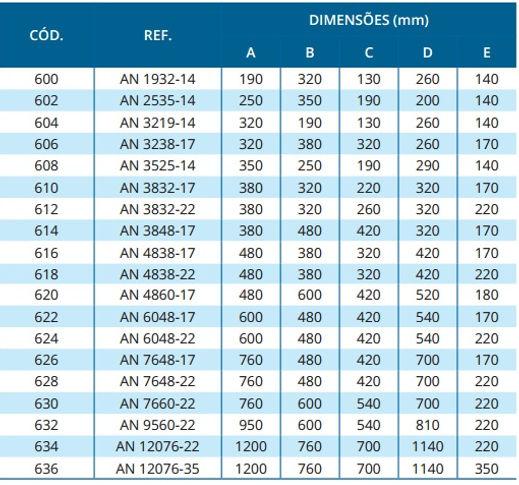 quadros de comando tabela2.jpg
