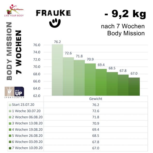 Frauke Woche 7.jpg