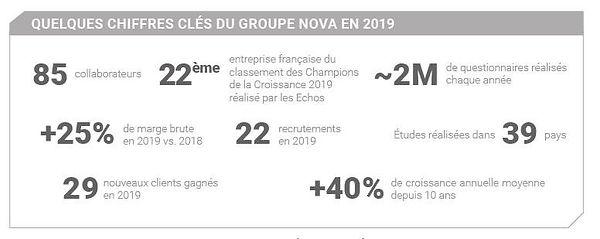 KPIs Nova.jpg