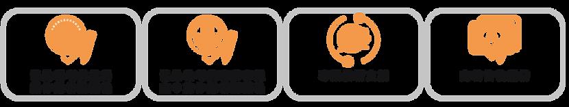 速創科技植保機SuperS 5,全方位服務,無人機考照,植保機證照,植保機技術,速創科技售後服務,無人機操作證,植保機空中施作證