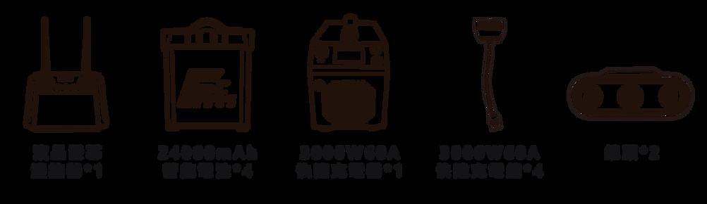 速創科技植保機SuperS 5 標準設備,速創植保機標配,液晶螢幕遙控器,智能電池,快速充電器,快速充電線,鏡頭,無人機設備