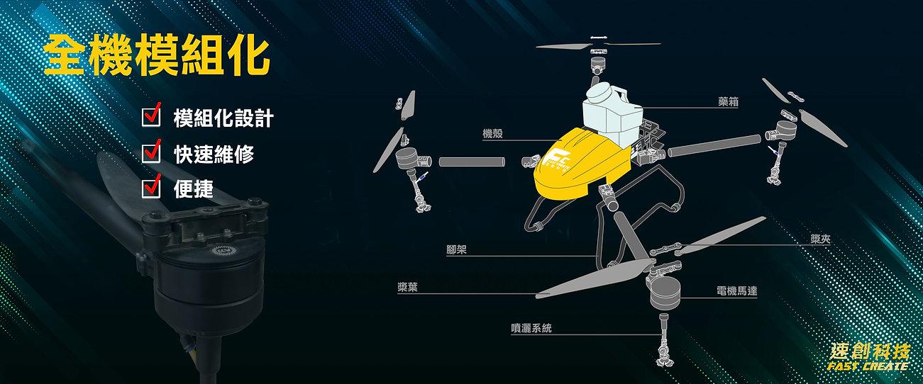 模組化、無人機、植保機、速創科技、農藥噴灑.jpg
