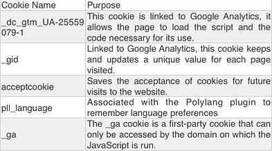 Cookies Usage.png