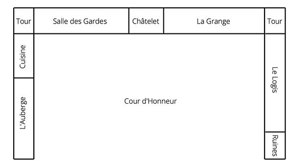 Plan du Chateau