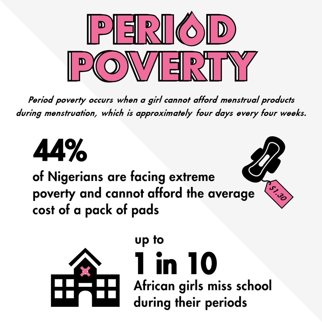Period Poverty