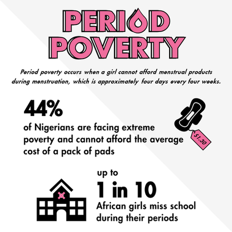Period Poverty