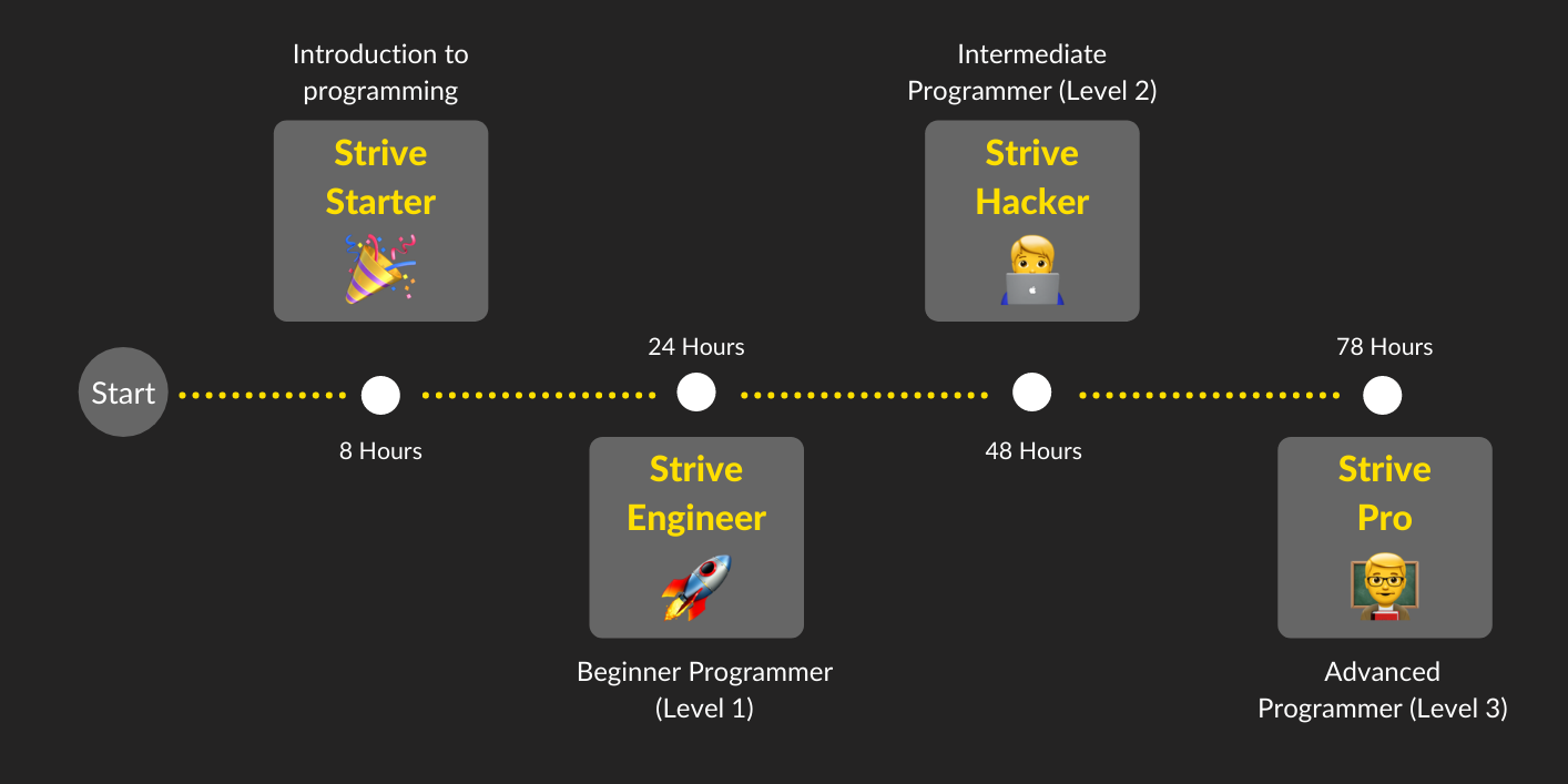 Introduction to programming (4).png