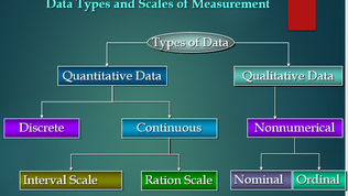 Data Visualization - which types of graphs should we use?