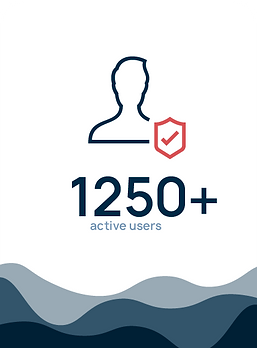 1250+ Active user of Document Management Solution