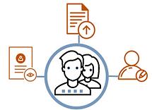 HRDMS offers Employee Self Service Portal
