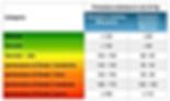 Ipertensione - classificazione