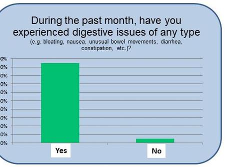 "Digestive Issues: Not ""Polite"" Conversation ….  Important to Quality of Life"