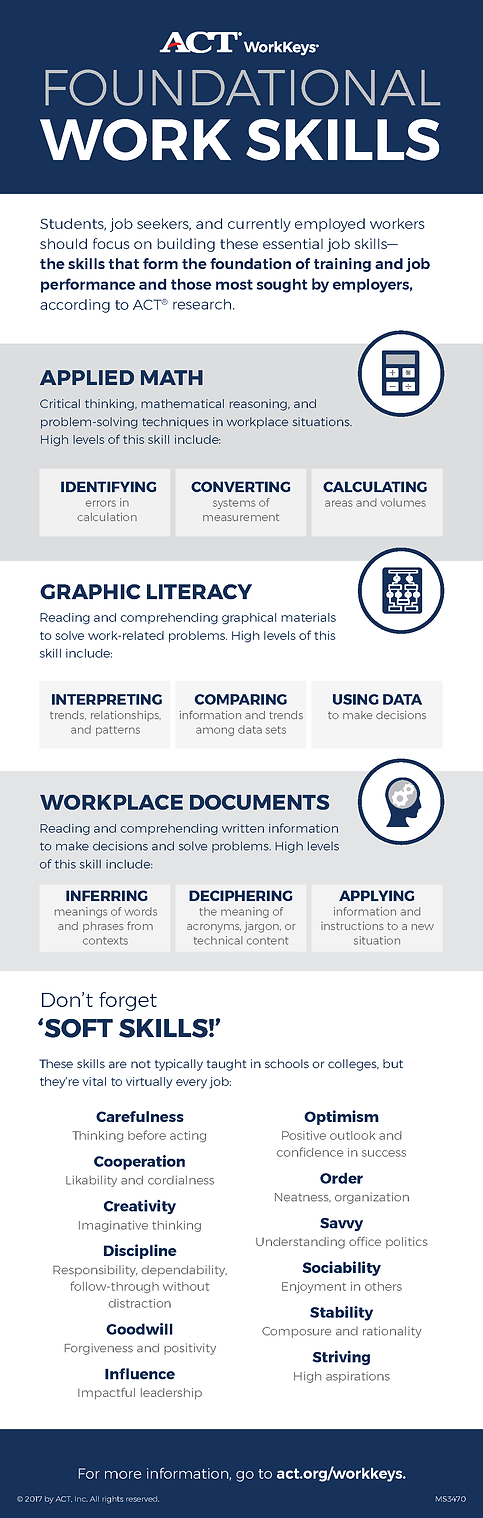 Foundational-Work-Skills-infographic.png