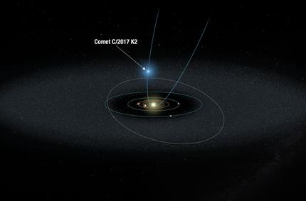 Farthest active inbound comet K2