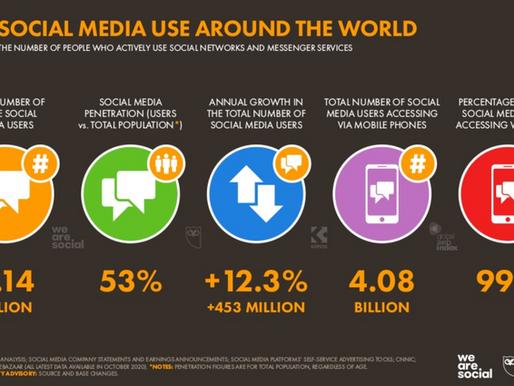 Social media trends vs Digital2020 report
