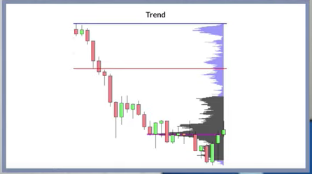 Trend Structure.png