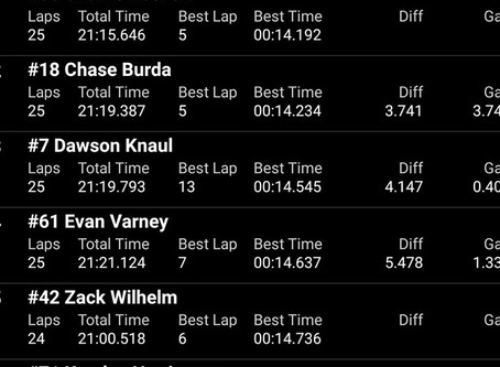 Charlie Keeven's first CRA Junior Late Model Feature Race Win!!!