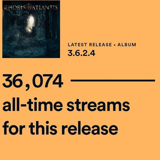 It has now been one month since the release of 3.6.2.4, and we want to say Thank You for helping us achieve over 36,000 streams on Spotify!!!  -------------------------------------------------------------------- What track off 3.6.2.4 would you put on your playlist? -------------------------------------------------------------------- Listen to 3.6.2.4 now on Spotify! https://open.spotify.com/album/5O6RXs6VeaXphvvrRi7hHH...
