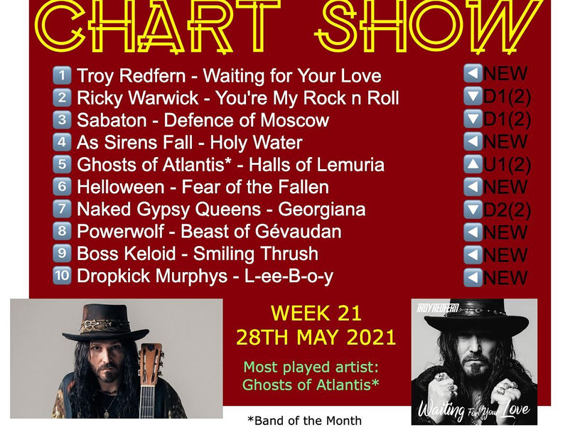 """Did you see we went up one place to number 5 on this week's ToralRock chart? As the final week of being the """"Band Of The Month"""" for TotalRock for May we just wanted to raise a glass and say cheers to all the fans for tuning in and the DJ's supporting GOA."""