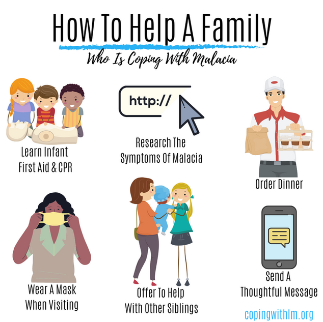 How To Help Graphic.png