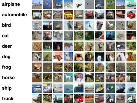 How Much Information Can a Small Image Contain?