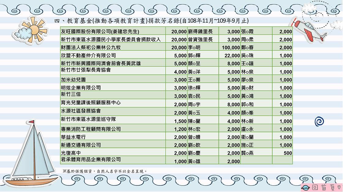 43周年校刊(全)_43.jpg