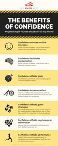 CBW Soccer Elite 7 Benefits of Self-Confidence