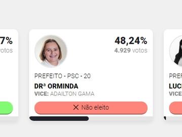 Jilson Cardoso é eleito prefeito de Canudos