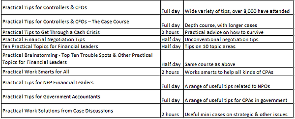 Course Overview by course.PNG
