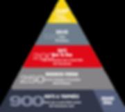 Pyramide_2_Vect.png