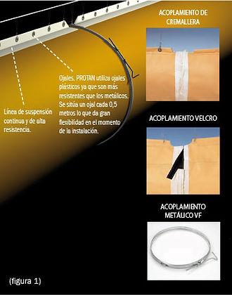 Ductos Ventilacion Protan Chile